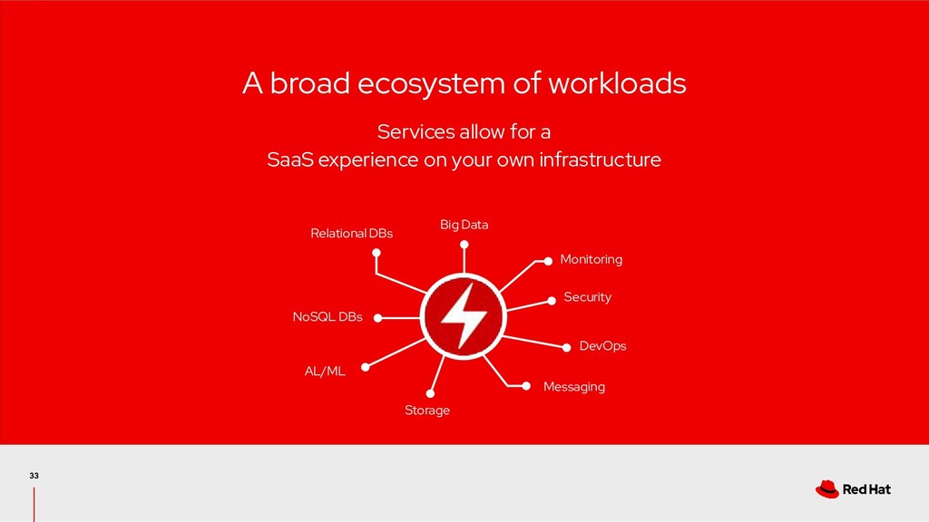 A broad ecosystem of workloads Services allow f...
