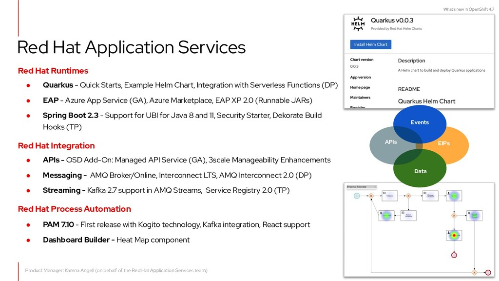 V0000000 What's new in OpenShift 4.7 Red Hat Ap...
