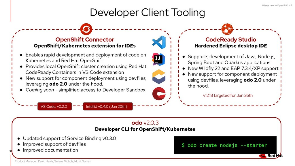 V0000000 What's new in OpenShift 4.7 Product Ma...