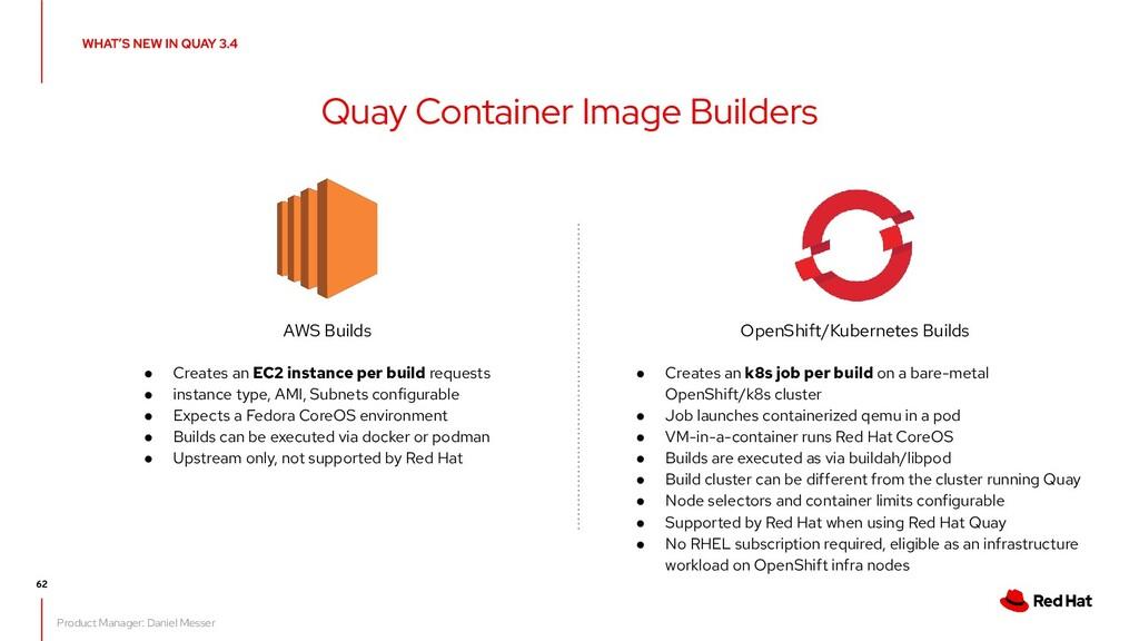 Quay Container Image Builders AWS Builds ● Crea...