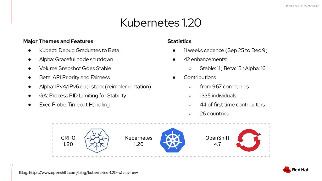 What's new in OpenShift 4.7 Kubernetes 1.20 Sta...
