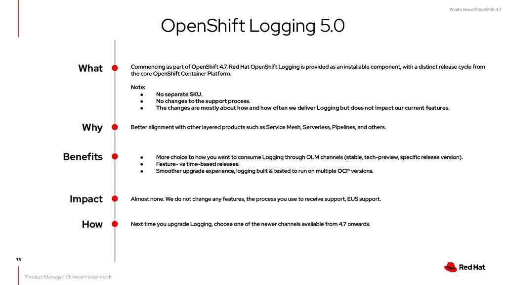 What's new in OpenShift 4.7 Product Manager: Ch...