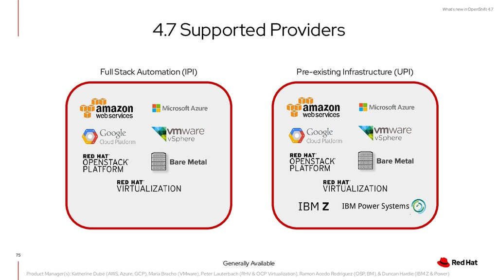 What's new in OpenShift 4.7 4.7 Supported Provi...