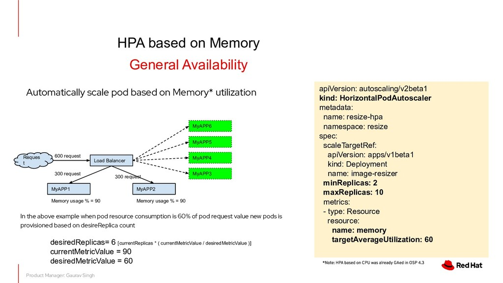 HPA based on Memory General Availability apiVer...