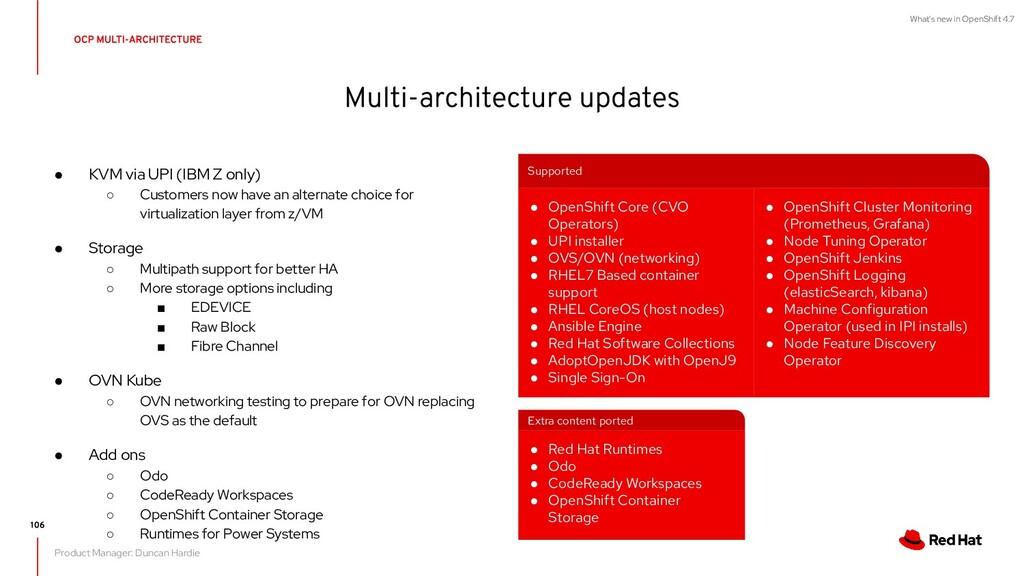 What's new in OpenShift 4.7 ● KVM via UPI (IBM ...