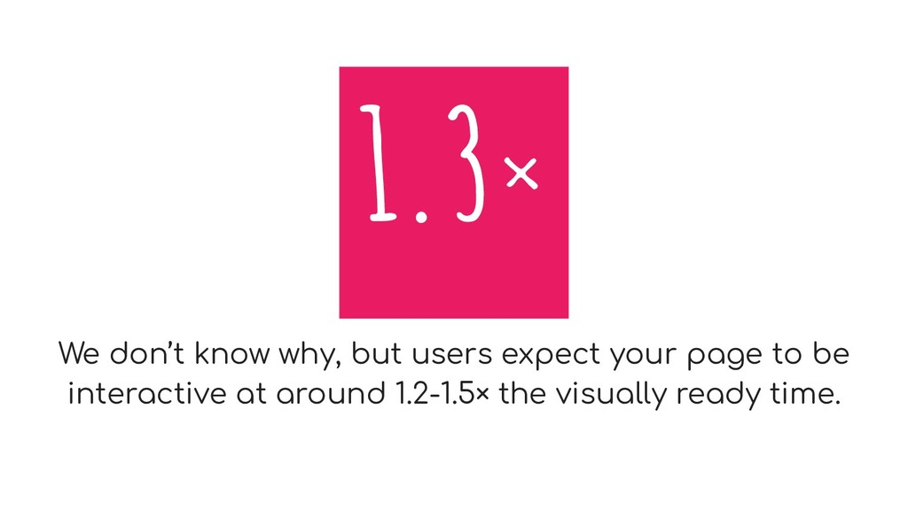 1.3× We don't know why, but users expect your p...
