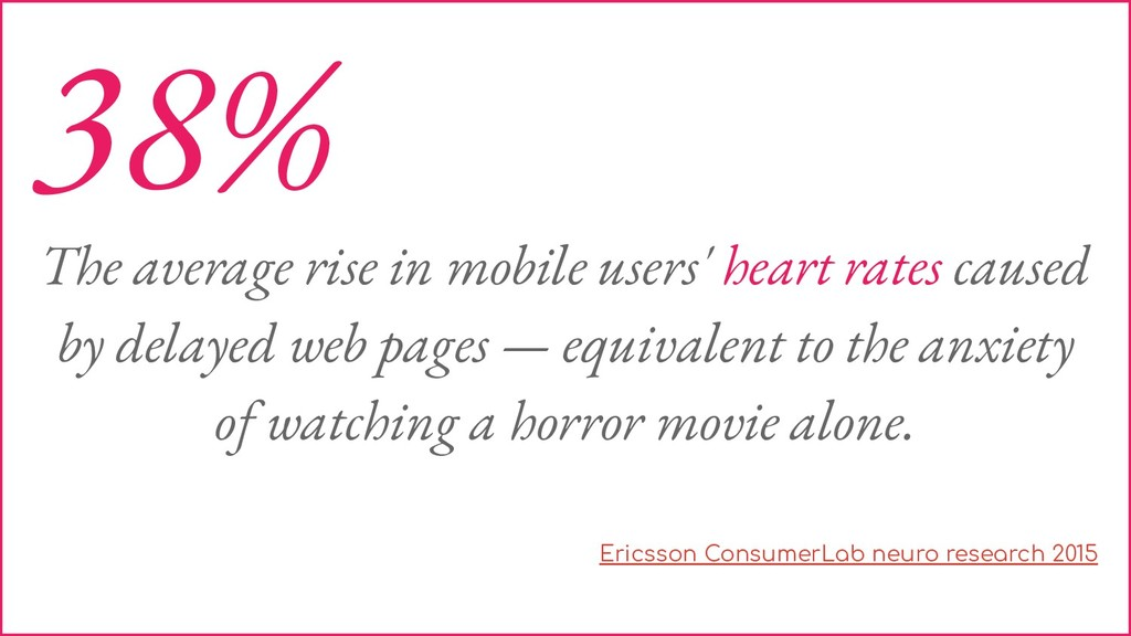 The average rise in mobile users' heart rates c...