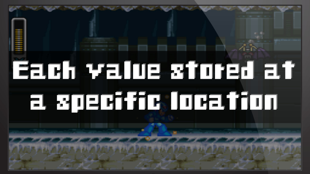 Each value stored at a specific location