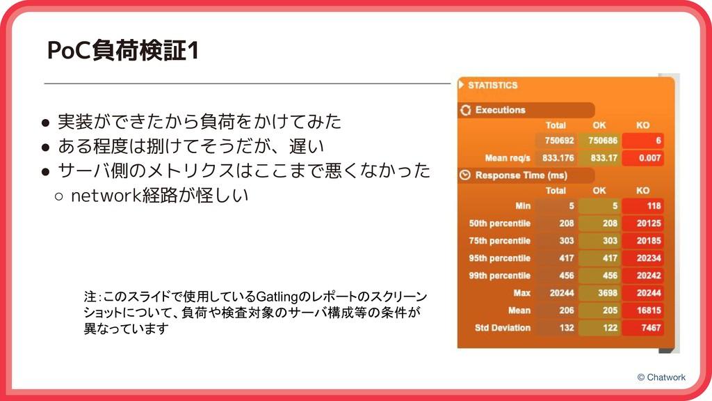 © Chatwork PoC負荷検証1 ● 実装ができたから負荷をかけてみた ● ある程度は捌...
