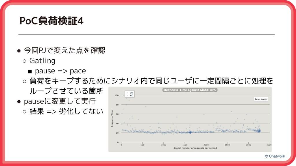 © Chatwork PoC負荷検証4 ● 今回PJで変えた点を確認 ○ Gatling ■ ...