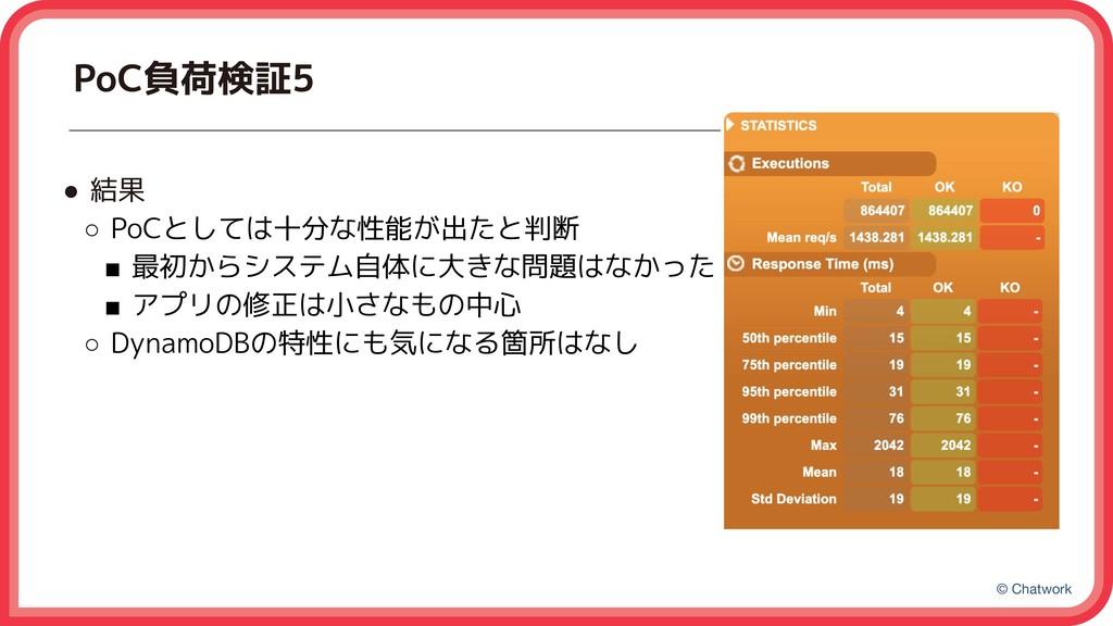 © Chatwork PoC負荷検証5 ● 結果 ○ PoCとしては十分な性能が出たと判断 ■...