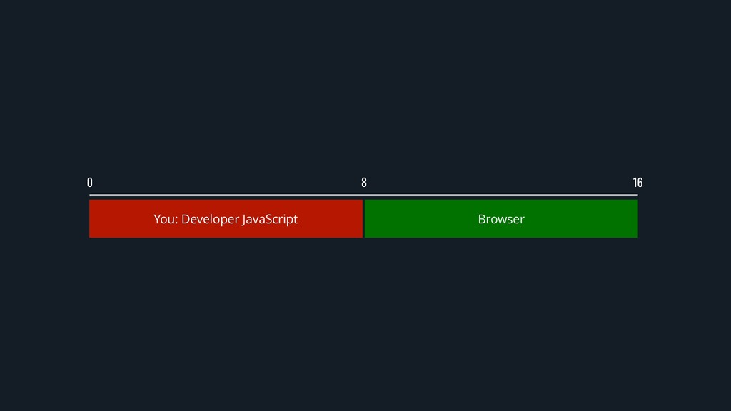 0 16 Browser You: Developer JavaScript 8