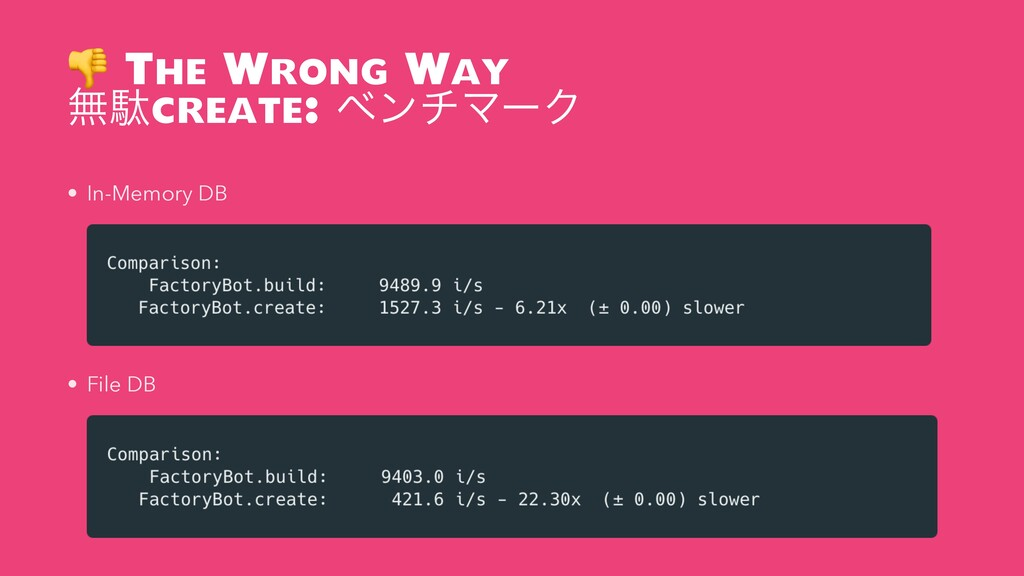 The Wrong Way ແବcreate: ϕϯνϚʔΫ • In-Memory DB ...