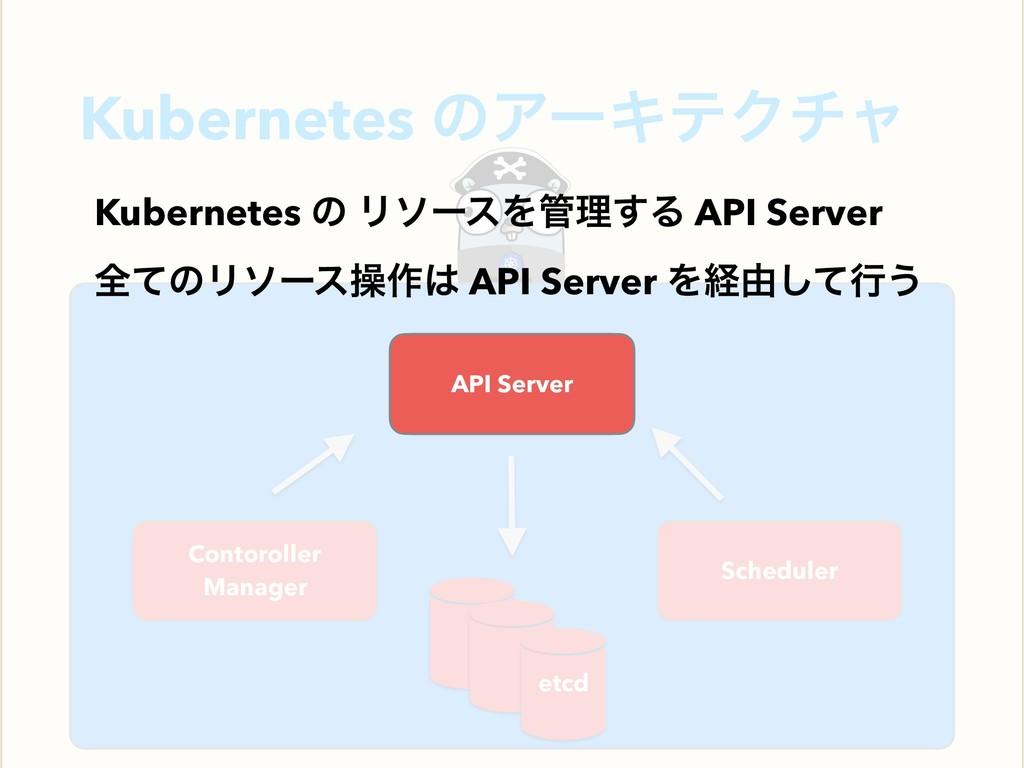 Kubernetes ͷΞʔΩςΫνϟ API Server Contoroller Man...