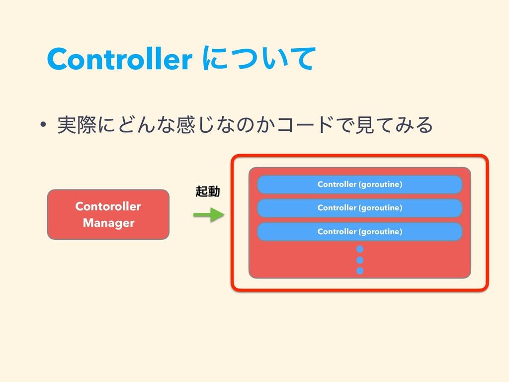 Controller ʹ͍ͭͯ Contoroller Manager Controller...