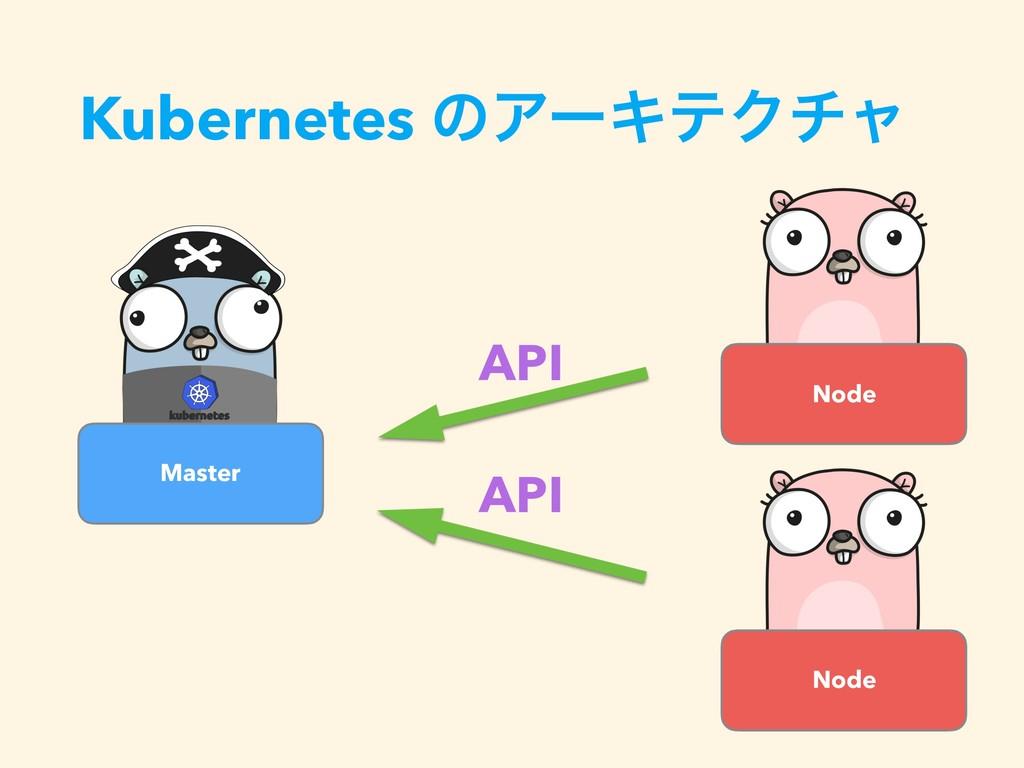 Kubernetes ͷΞʔΩςΫνϟ Master Node Node API API