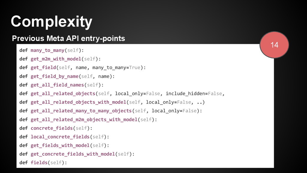 Complexity Previous Meta API entry-points def m...