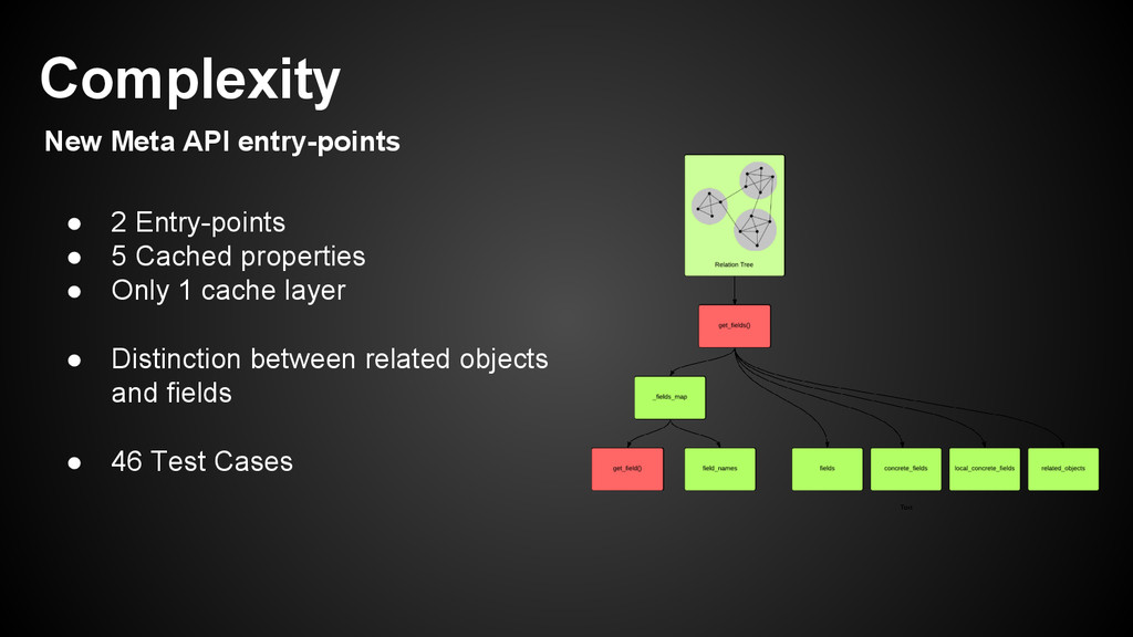 ● 2 Entry-points ● 5 Cached properties ● Only 1...