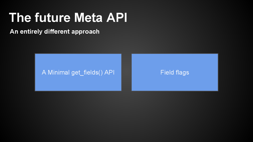 A Minimal get_fields() API Field flags The futu...