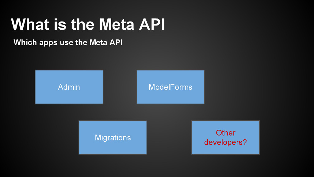 Admin Migrations ModelForms Other developers? W...