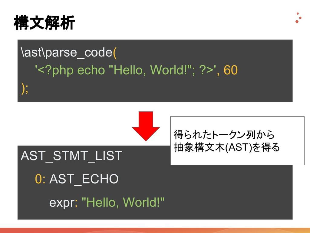 """構文解析 \ast\parse_code( '<?php echo """"Hello, World..."""