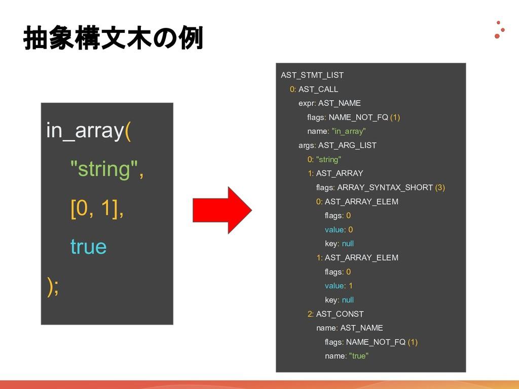抽象構文木の例 AST_STMT_LIST 0: AST_CALL expr: AST_NAM...