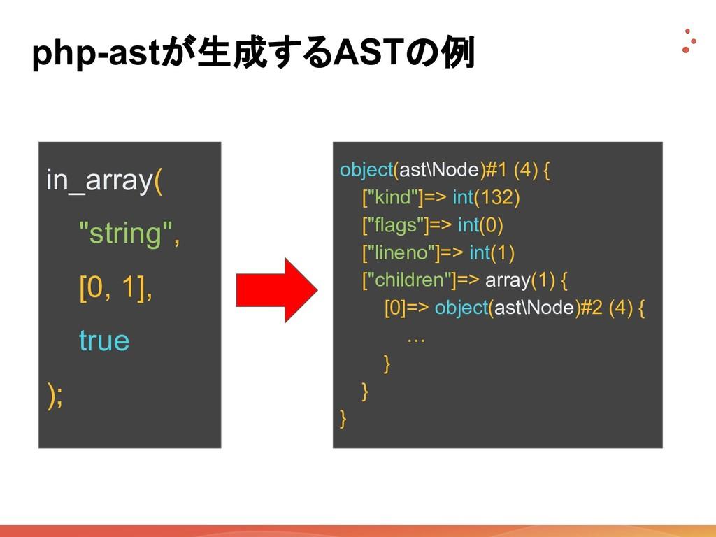 "php-astが生成するASTの例 object(ast\Node)#1 (4) { [""ki..."