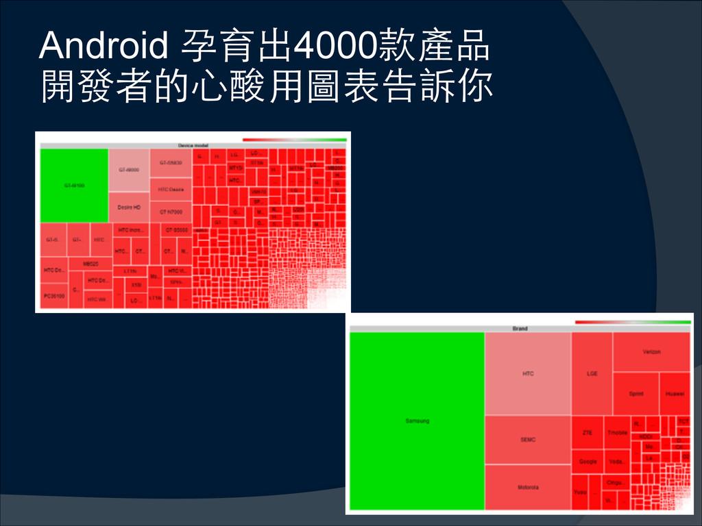 Android 孕育出4000款產品 開發者的⼼心酸⽤用圖表告訴你