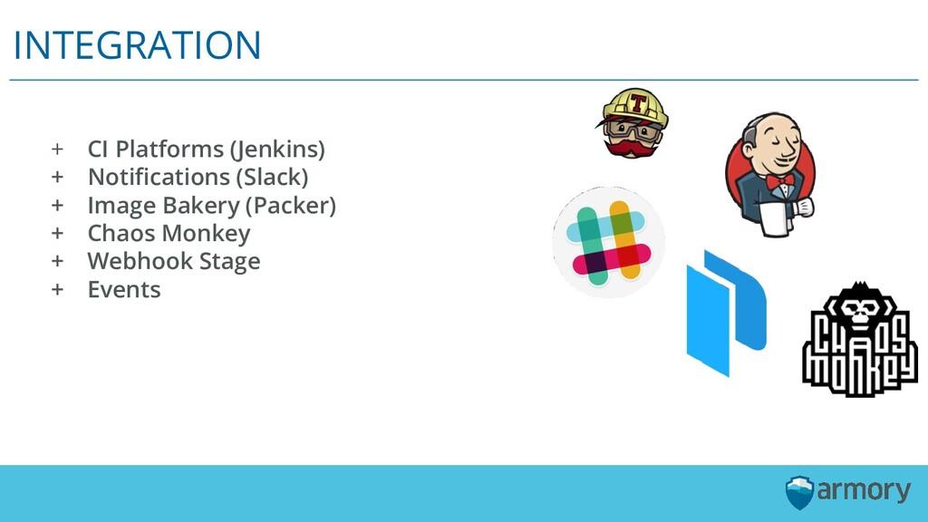 INTEGRATION + CI Platforms (Jenkins) + Notificat...