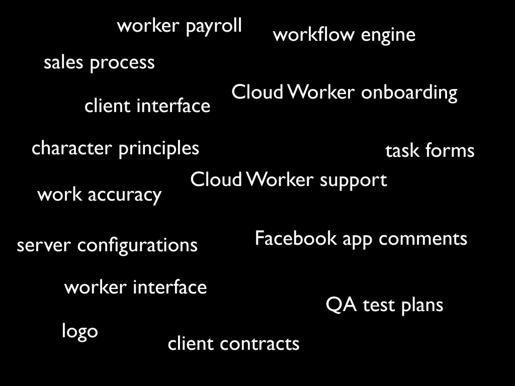 sales process Cloud Worker onboarding character...