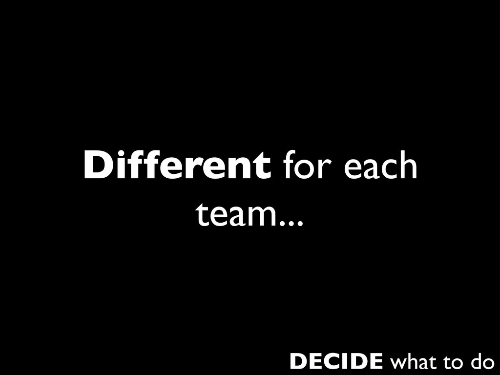 Different for each team... DECIDE what to do