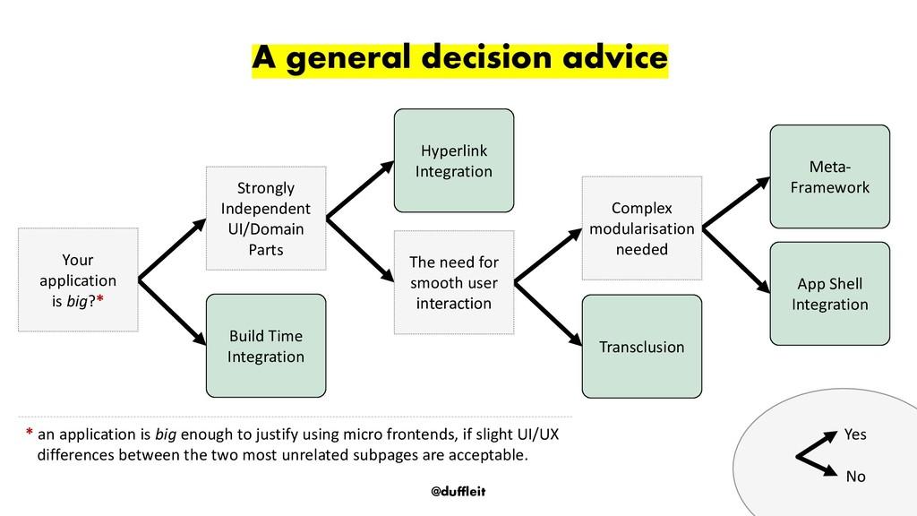 @duffleit A general decision advice Your applic...