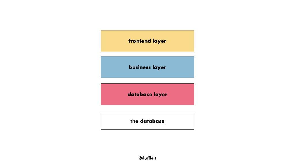 @duffleit database layer the database business ...