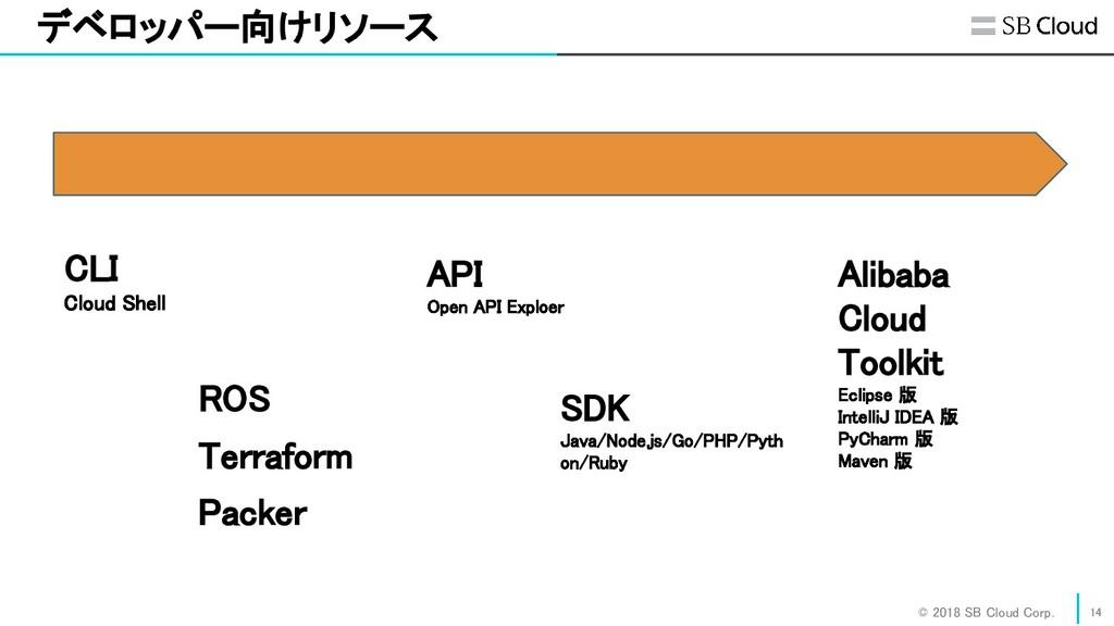 © 2018 SB Cloud Corp. 14 デベロッパー向けリソース CLI C...