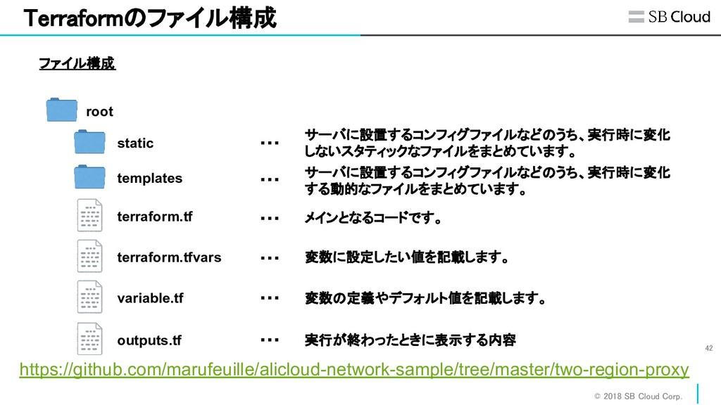 © 2018 SB Cloud Corp. Terraformのファイル構成 42 ファ...