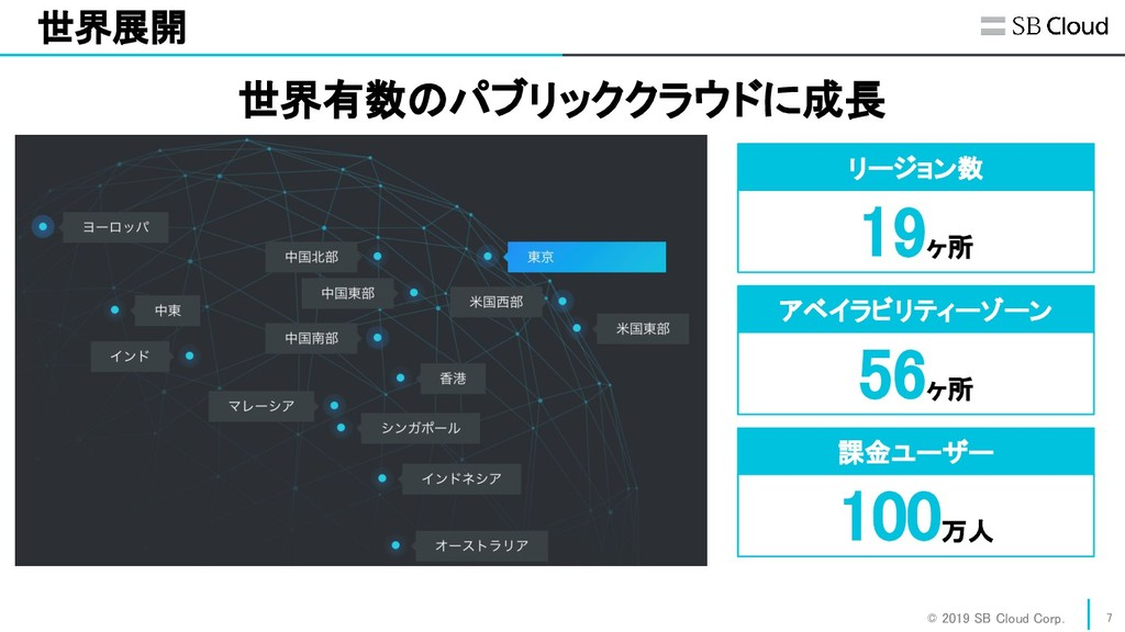 © 2019 SB Cloud Corp. 世界展開 7 リージョン数 19ヶ所 アベイ...