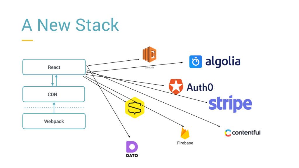 A New Stack React CDN Webpack