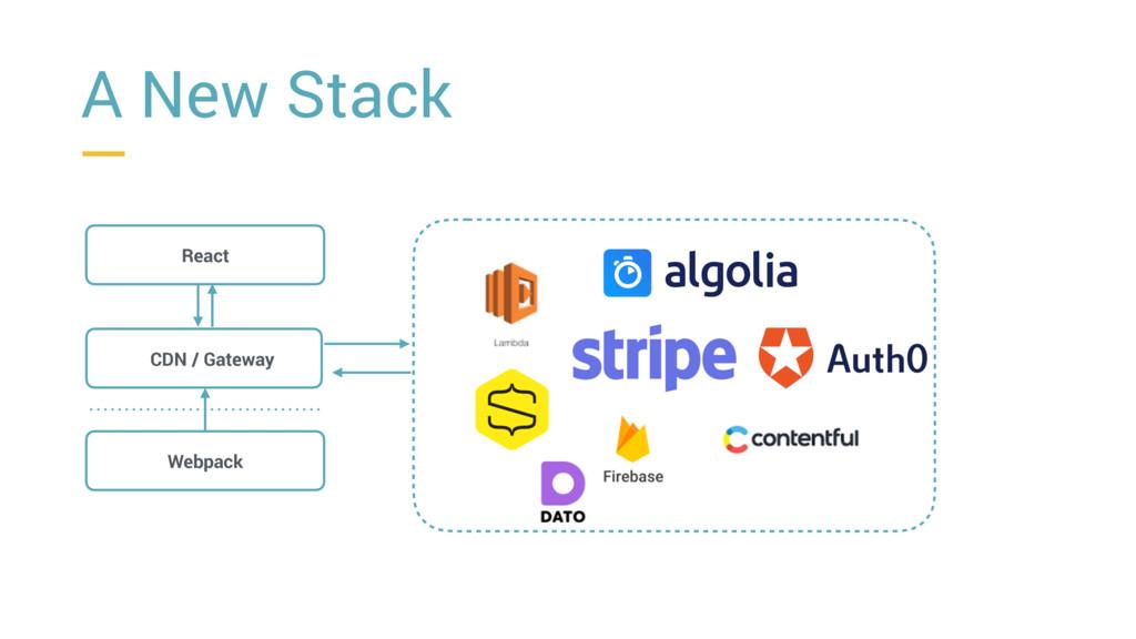 A New Stack React CDN / Gateway Webpack