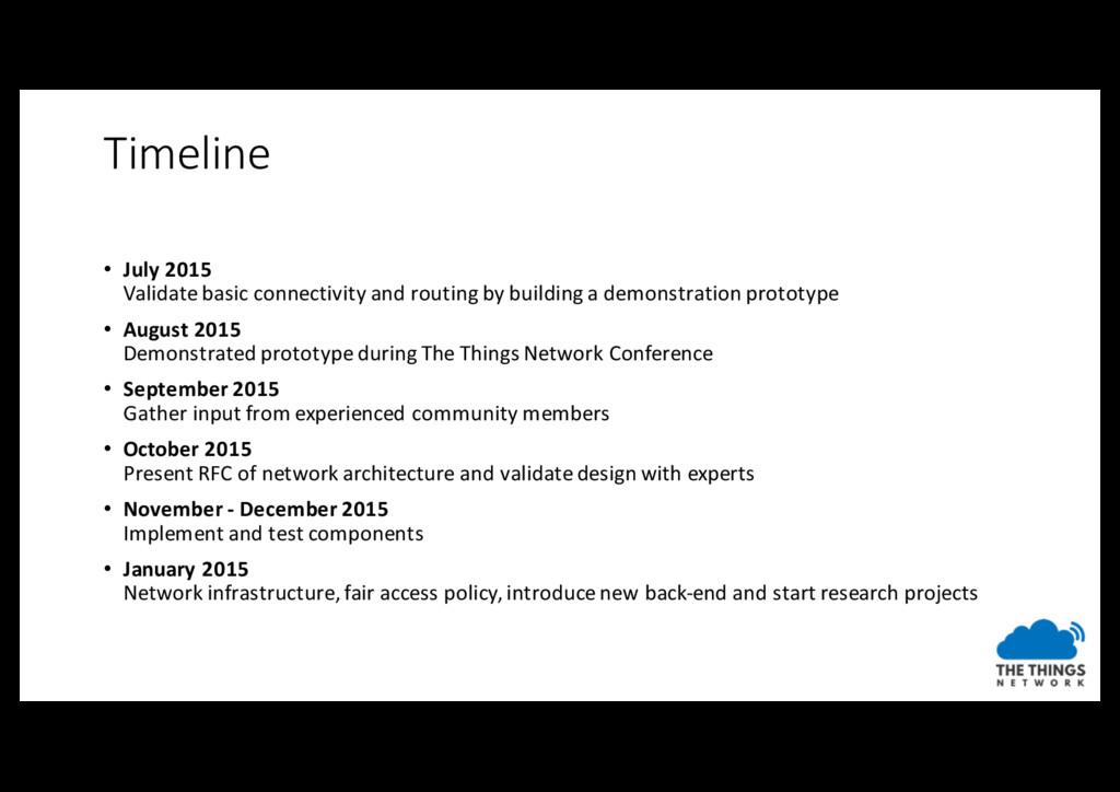 Timeline • July 2015 Validatebasic connectivity...
