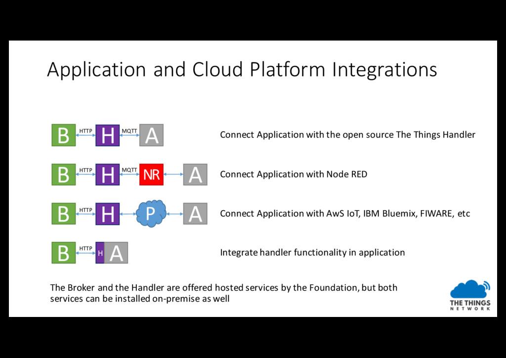 Application and Cloud Platform Integrations H A...