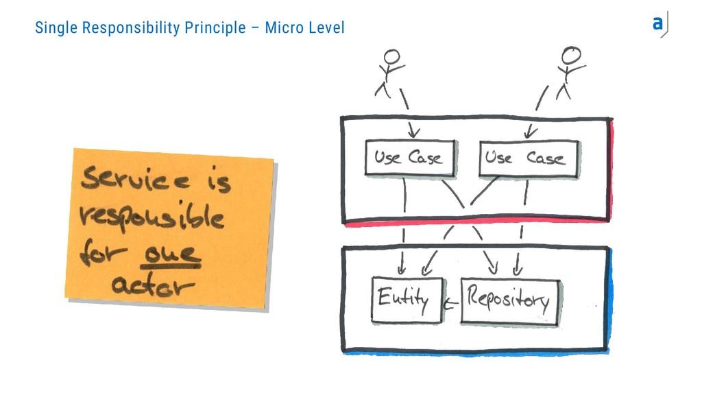 Single Responsibility Principle – Micro Level
