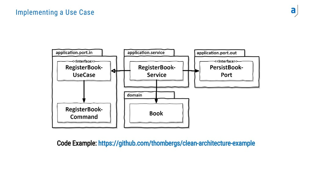 Implementing a Use Case Code Example: https://g...