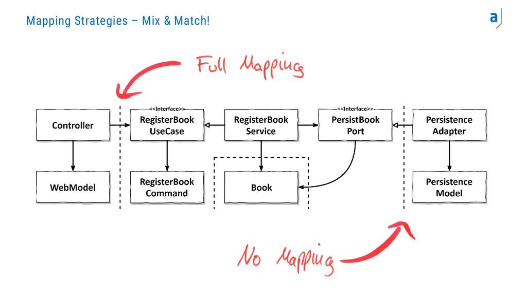 Mapping Strategies – Mix & Match!