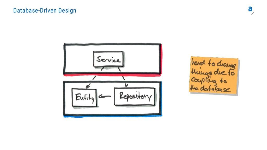 Database-Driven Design