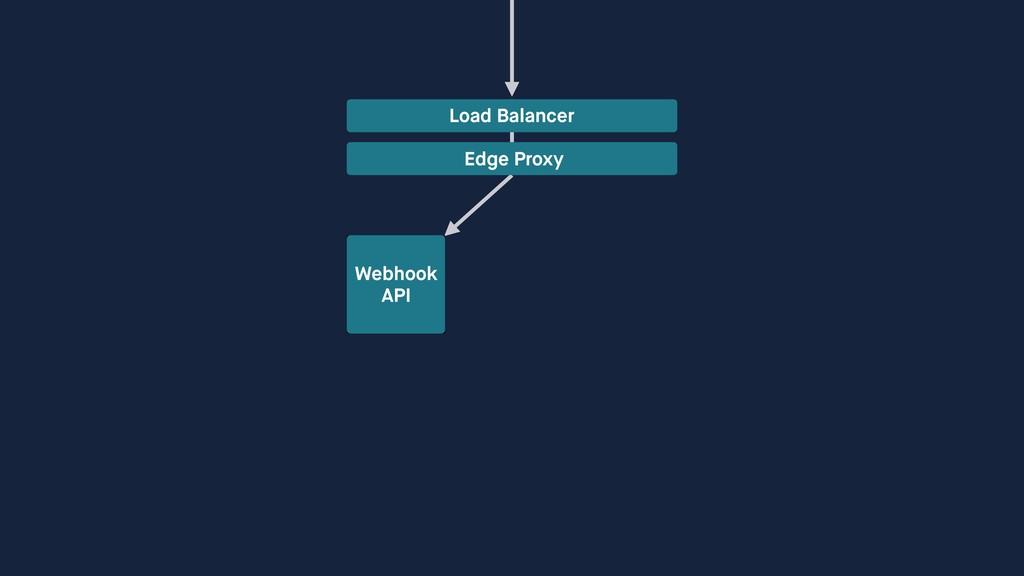 Load Balancer Webhook API Edge Proxy