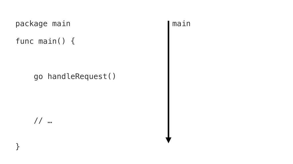 package main func main() { go handleRequest() /...