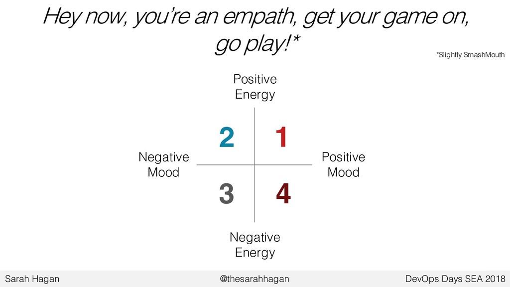 Positive Mood Negative Mood Negative Energy Pos...