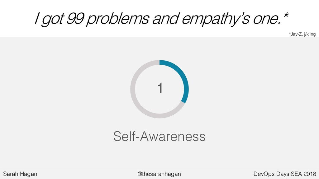 I got 99 problems and empathy's one.* 1 *Jay-Z,...