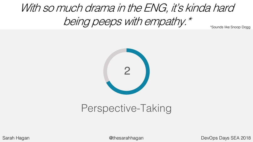 With so much drama in the ENG, it's kinda hard ...