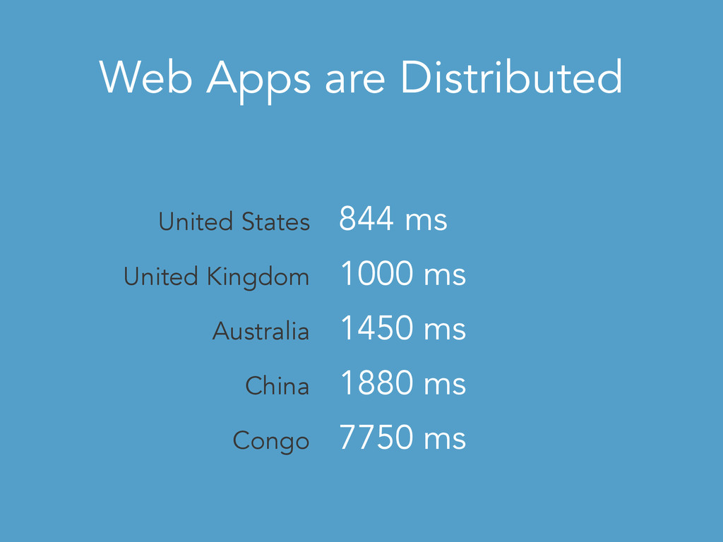 Web Apps are Distributed United States 844 ms U...